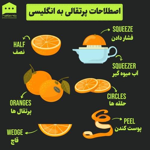 لغات انگلیسی - پرتقال