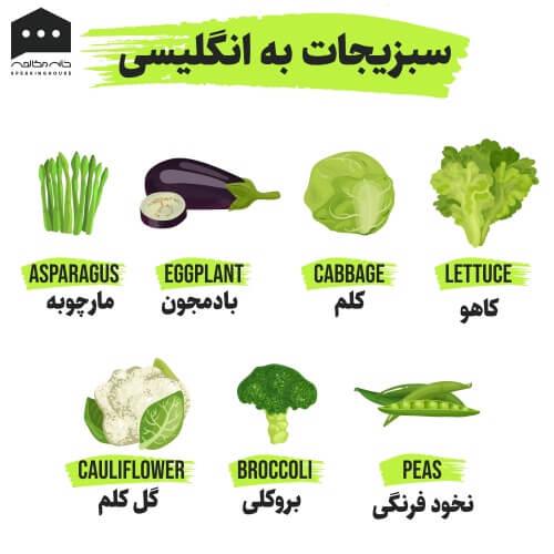 لغات انگلیسی - سبزیجات ۱