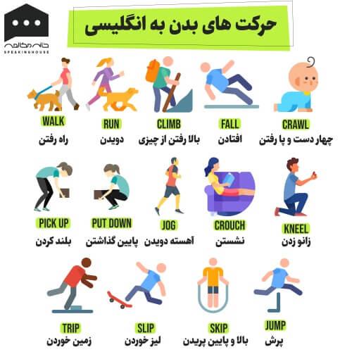 لغات انگلیسی - حرکت های بدن