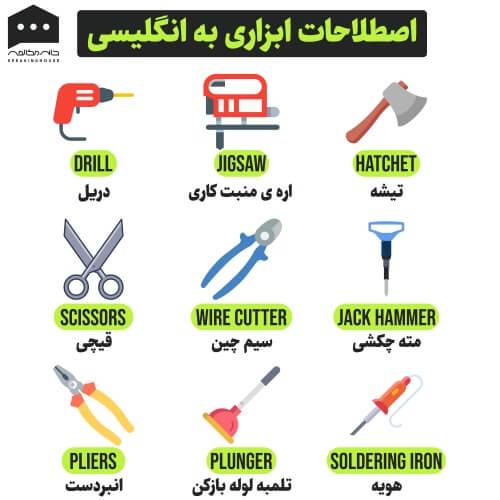 لغات انگلیسی - ابزار ها 1
