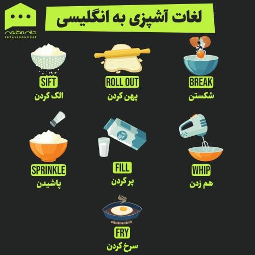 لغات انگلیسی - آشپزی