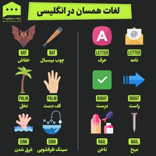 لغات انگلیسی - همسان ۱