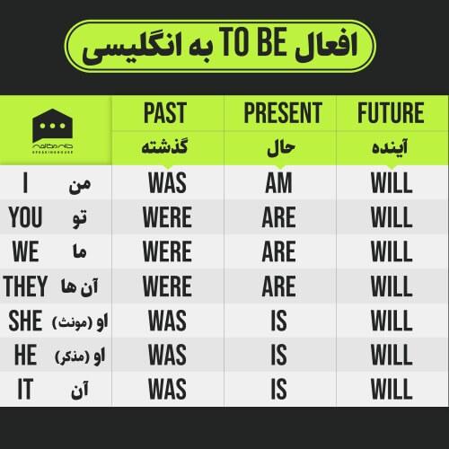 لغات انگلیسی - افعال to be