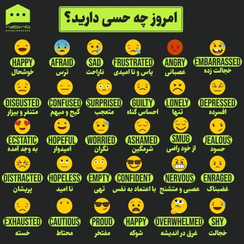 لغات انگلیسی - احساسات 3