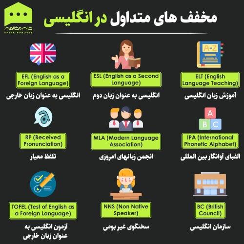لغات انگلیسی - مخفف های متداول 3