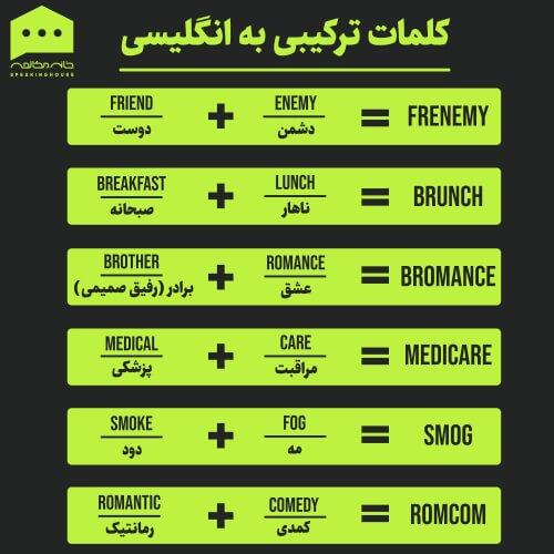 لغات انگلیسی - کلمات ترکیبی