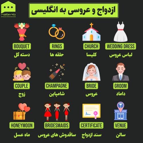 لغات انگلیسی - ازدواج و عروسی