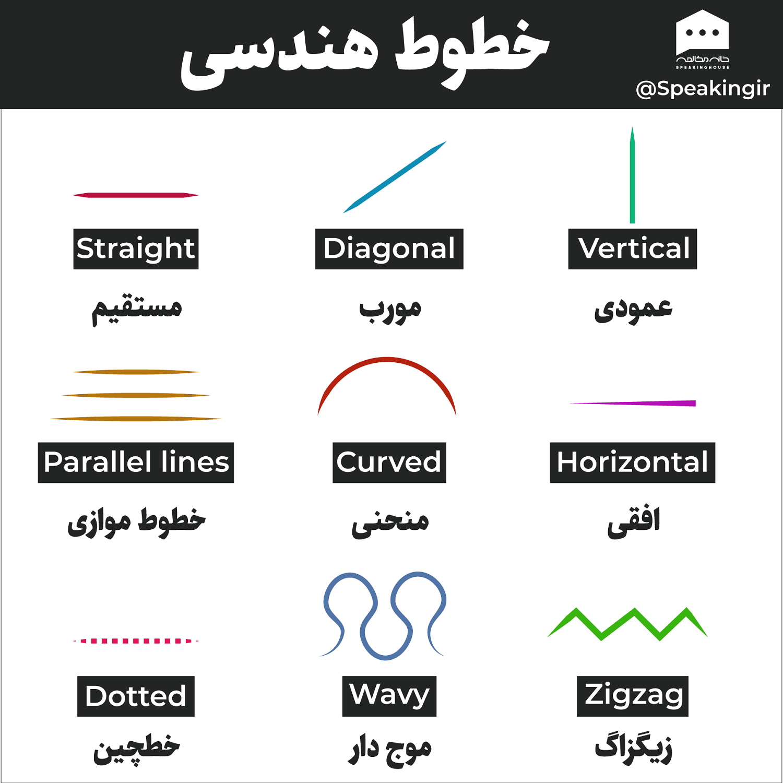 انواع خطوط هندسی به انگلیسی
