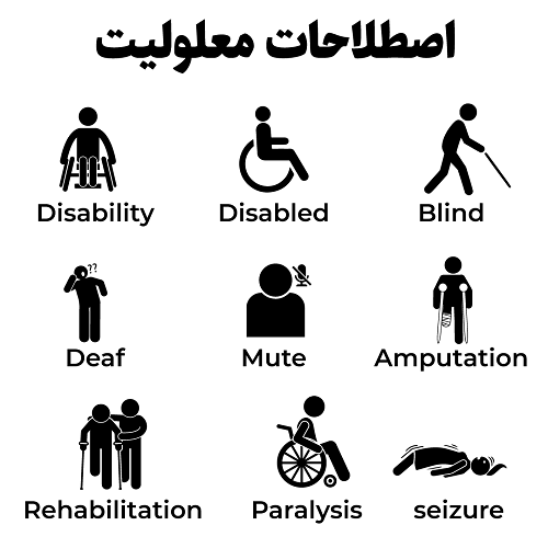 معلولیت به انگلیسی