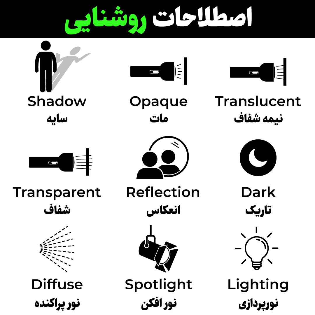 روشنایی به انگلیسی