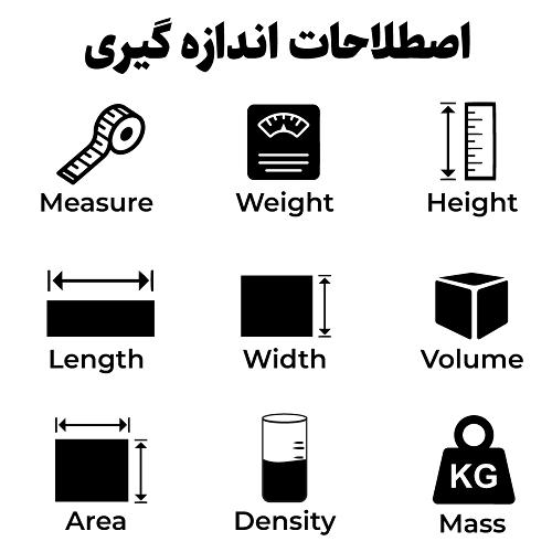 اندازه گیری به انگلیسی