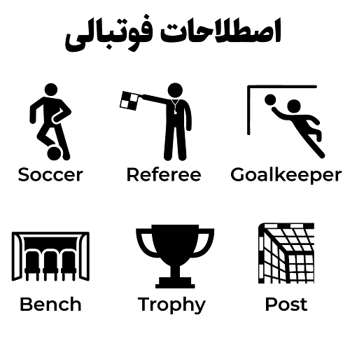اصطلاحات فوتبالی به انگلیسی