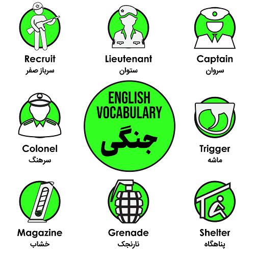 کلمات جنگی به انگلیسی