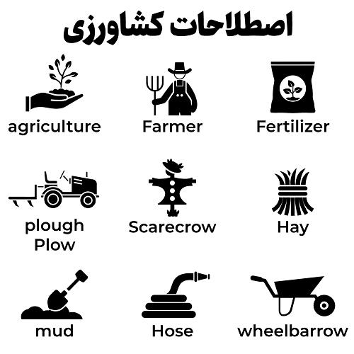 کشاورزی به انگلیسی