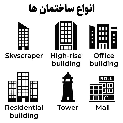 انواع ساختمان ها به انگلیسی
