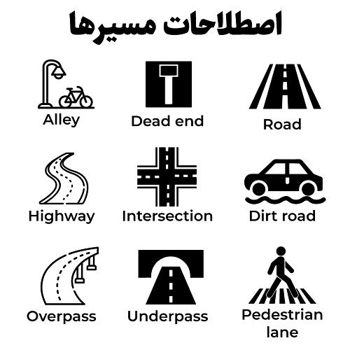 مسیرها به انگلیسی