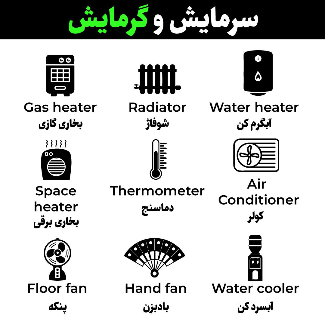 گرمایش و سرمایش به انگلیسی