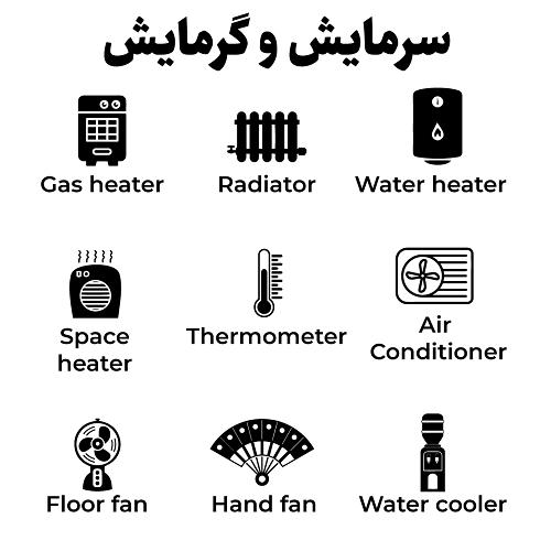 گرمایش و سرمایش به انگلیسیگرمایش و سرمایش به انگلیسی