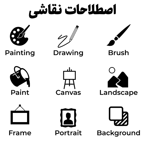 نقاشی به انگلیسی
