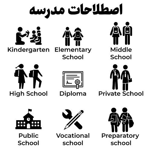 مدرسه به انگلیسی