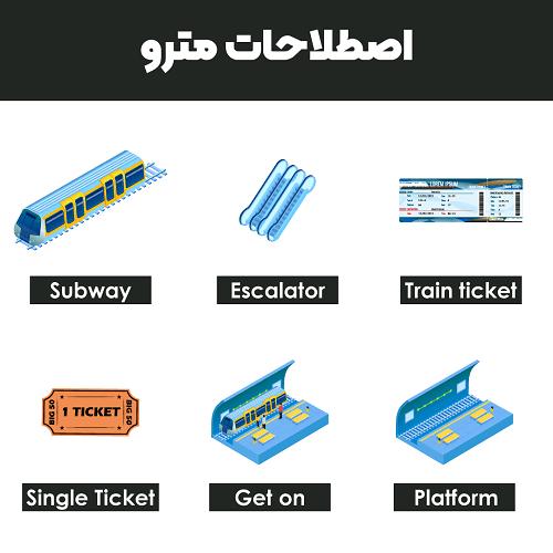 اصطلاحات مترو به انگلیسی