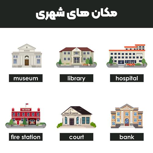 مکان های شهری به انگلیسی
