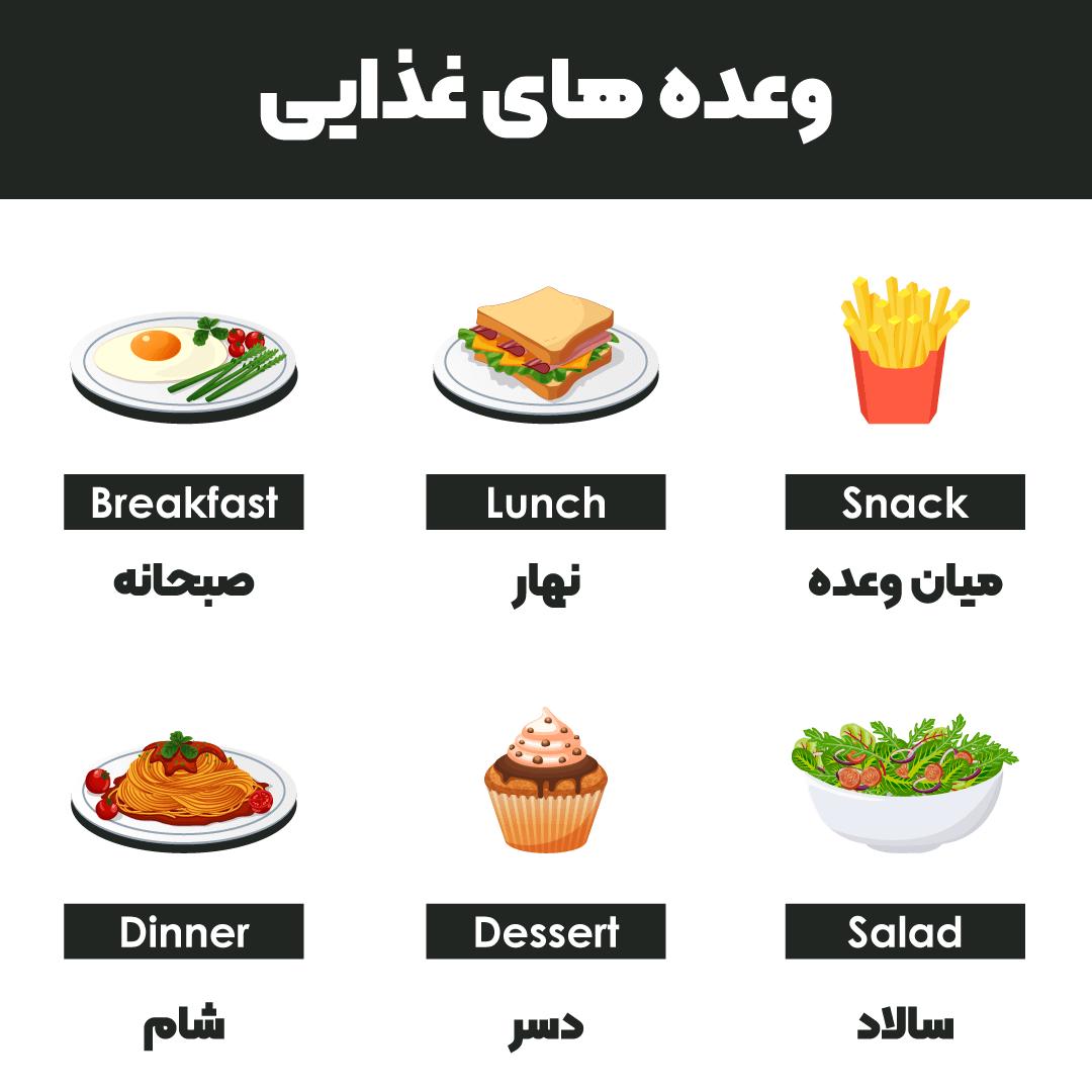 وعده های غذایی انگلیسی