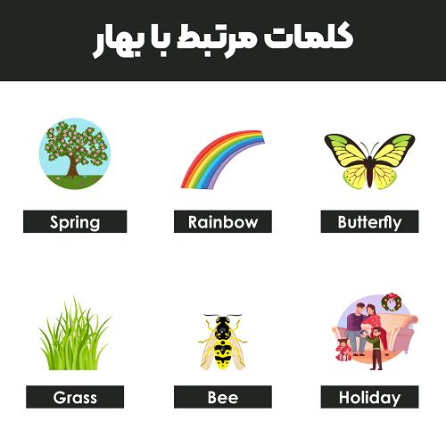 کلمات مرتبط با بهار به انگلیسی