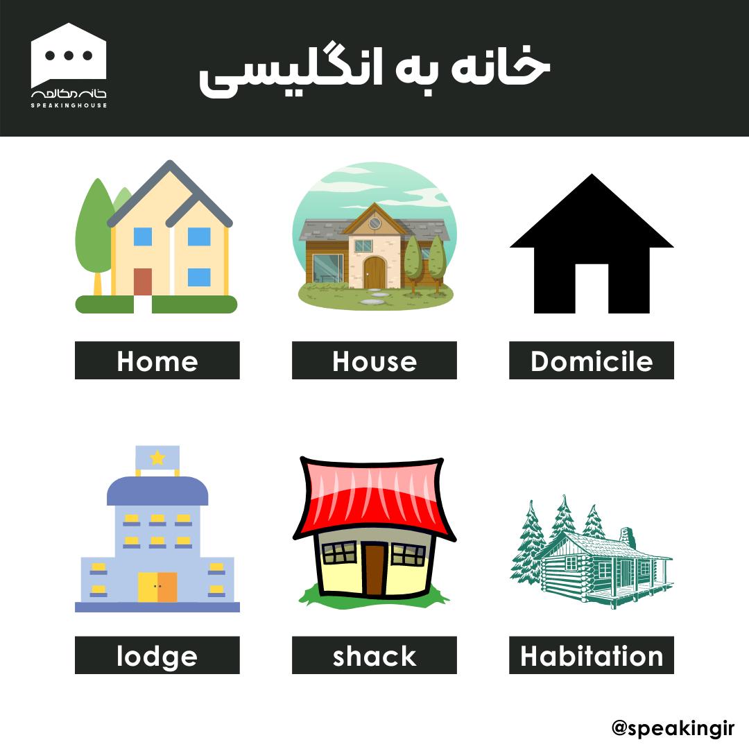 خانه به انگلیسی