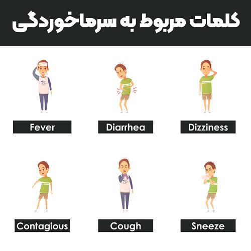 کلمات مربوط به سرماخوردگی به انگلیسی