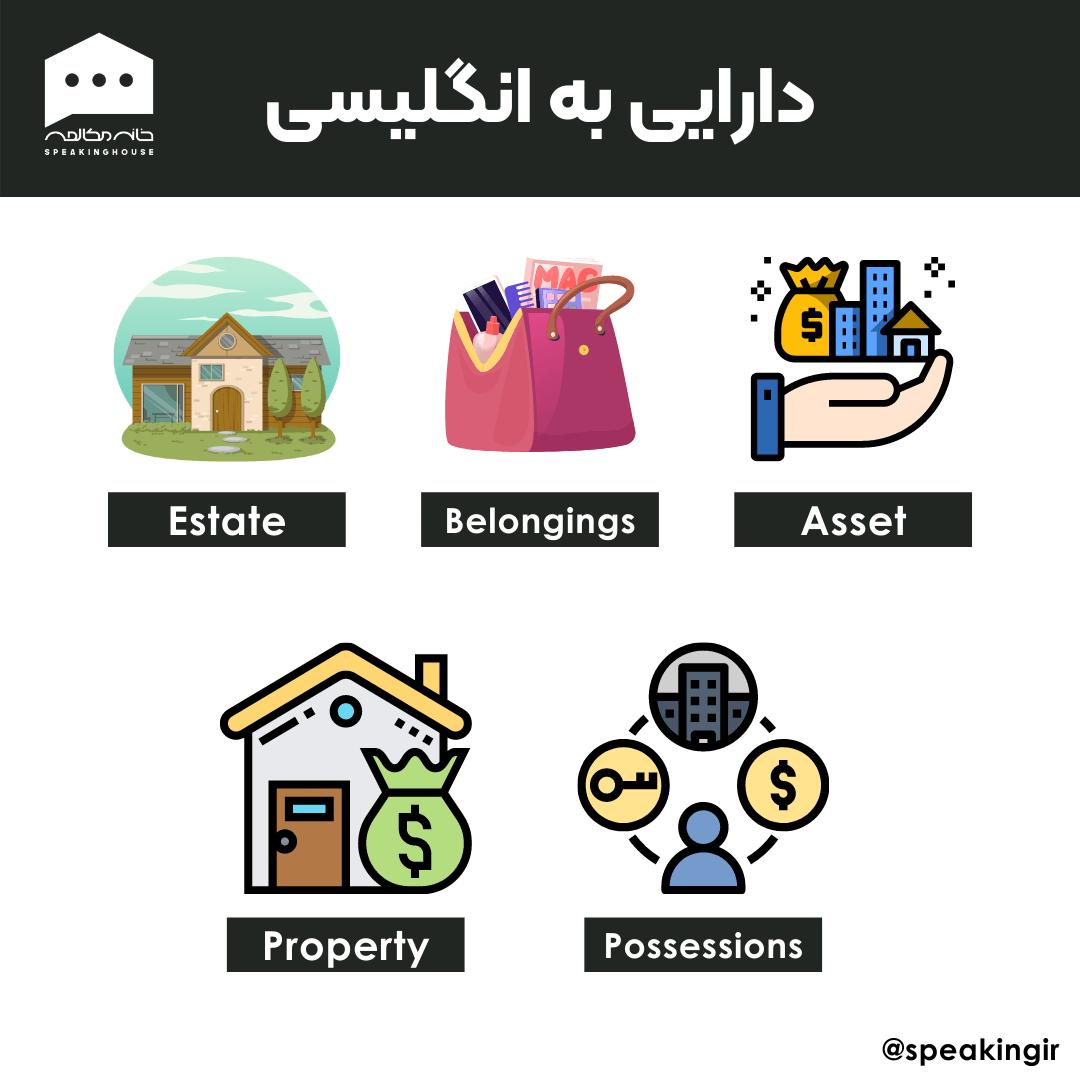 دارایی به انگلیسی