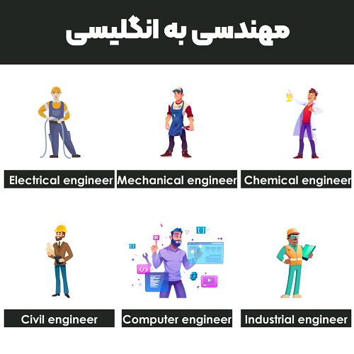 مهندسی به انگلیسی