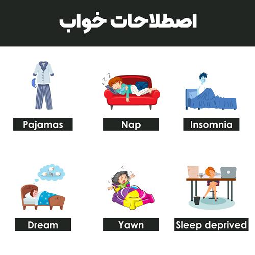 اصطلاحات خواب به انگلیسی
