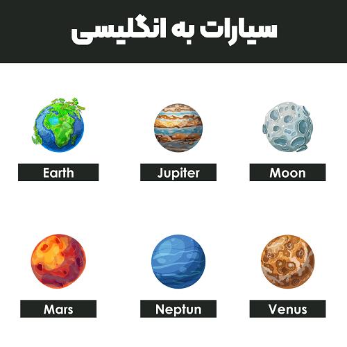 سیاره ها به انگلیسی