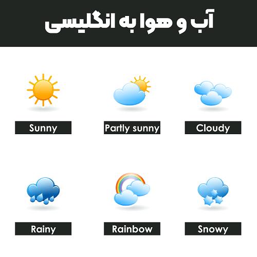 آب و هوا به انگلیسی