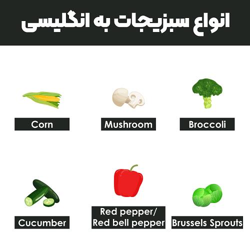 انواع سبزیجات به انگلیسی