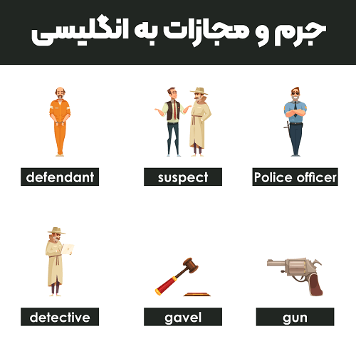 جرم و مجازات به انگلیسی