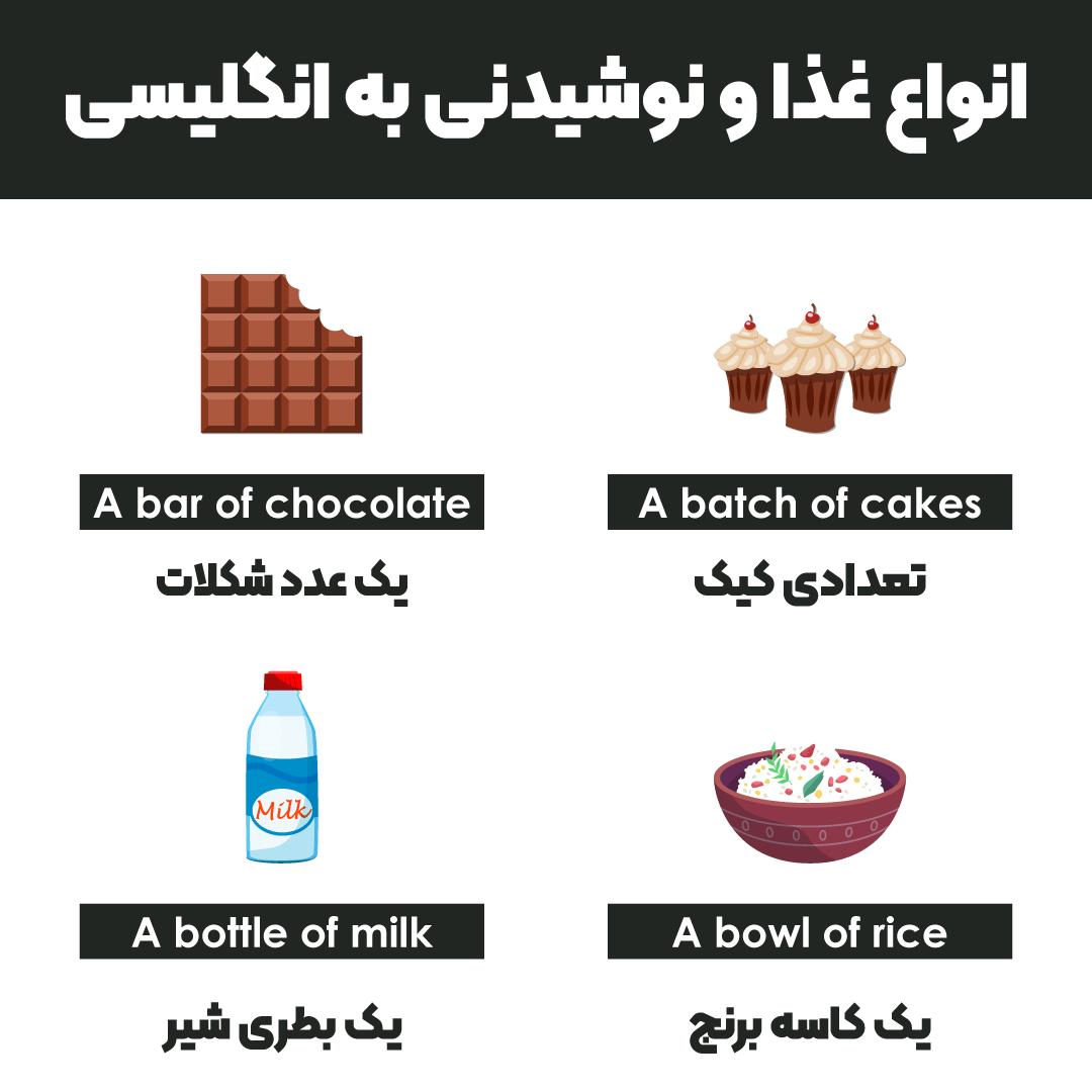 انواع غذا و نوشیدنی به انگلیسی