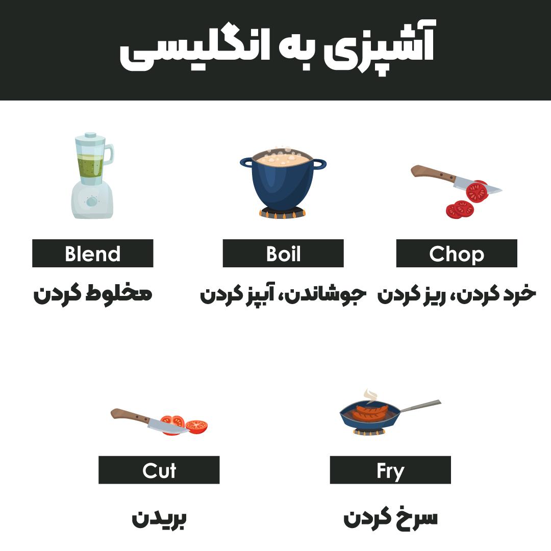 آشپزی به انگلیسی