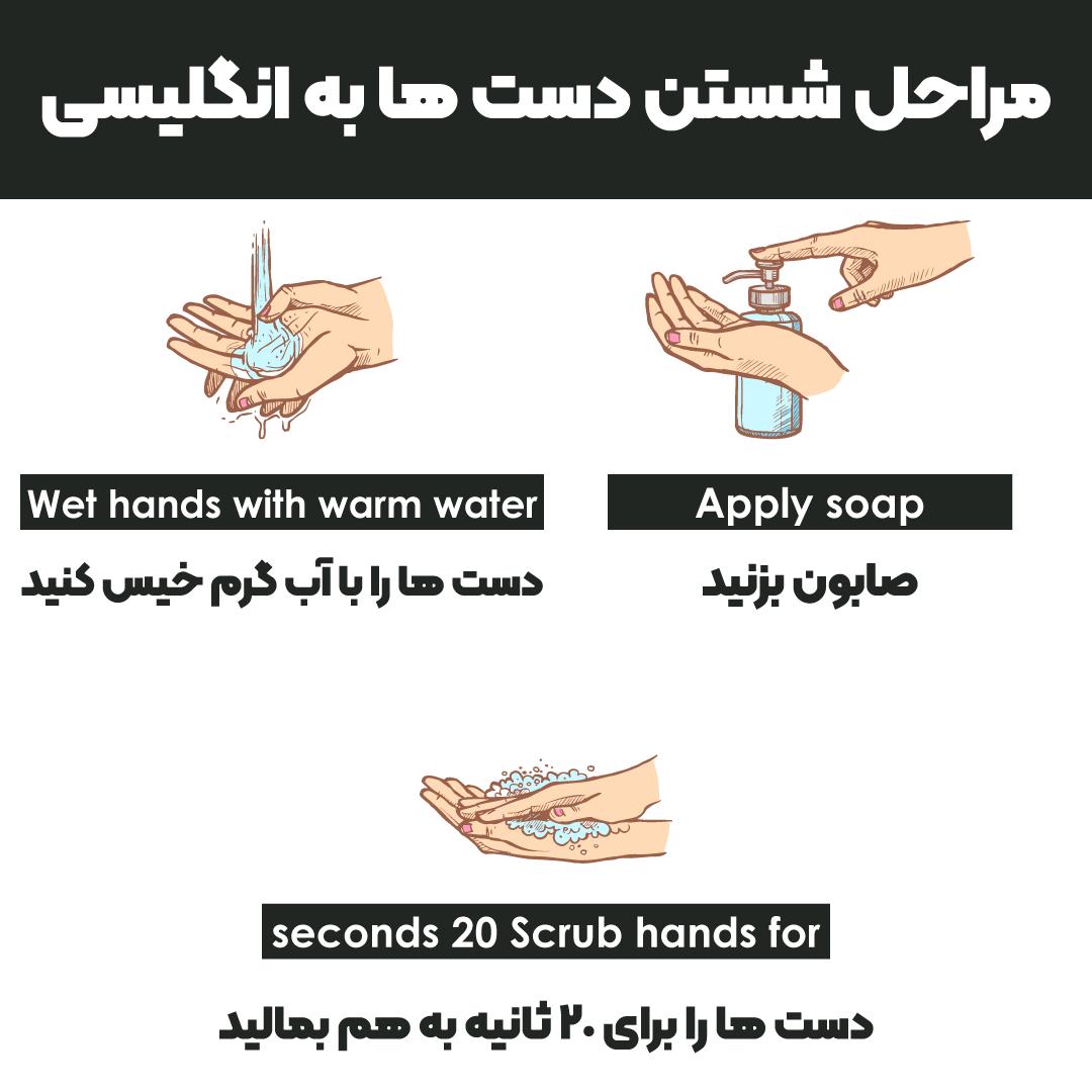 مراحل شستن دست ها به انگلیسی